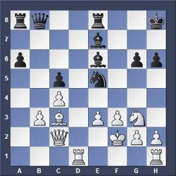 Chess Moves Pin