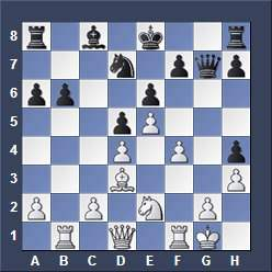 chess tutorial