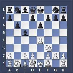 chess tutorials