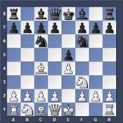 opening chess strategies for beginners