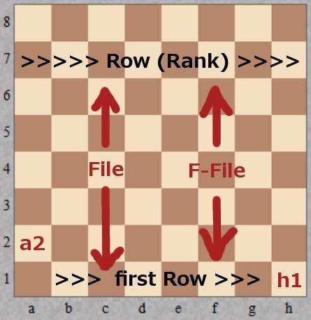 chess board setup