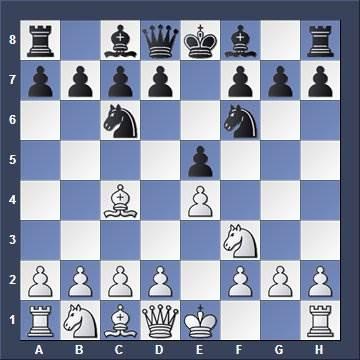 opening chess strategies
