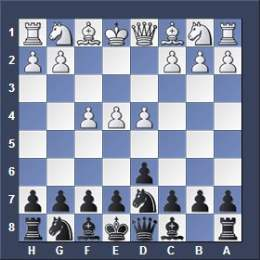 chess strategy universal system