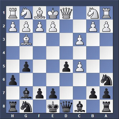 chess strategy step by step
