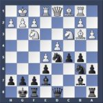 Chess Tips and Tricks - Understand this Game of Chess deeply